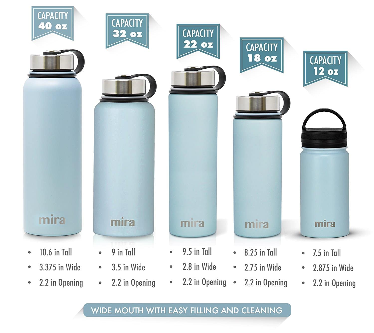 Best Insulated Water Bottles April 2019 Expert Ratings