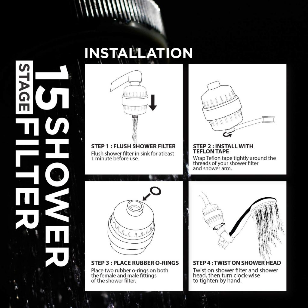 picture of the 4 step installation process of PuRite 15 Stage Shower Filter Water Softener
