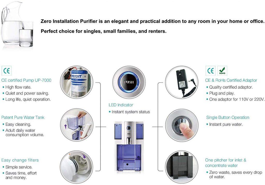 image of AlcaPure Zero Installation Purifier main features