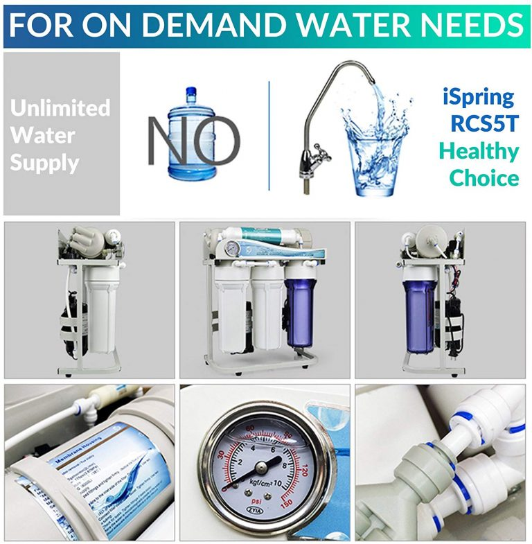 diagram of how ispring rcs5t suits on demand water needs