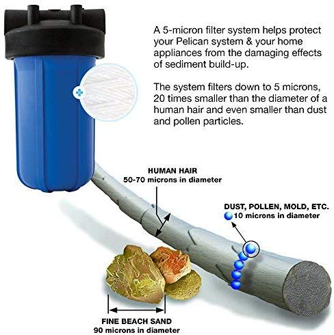 diagram of pelican water whole house water filter