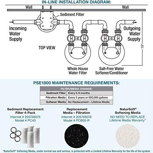 image of pelican water water filter & softener installation process