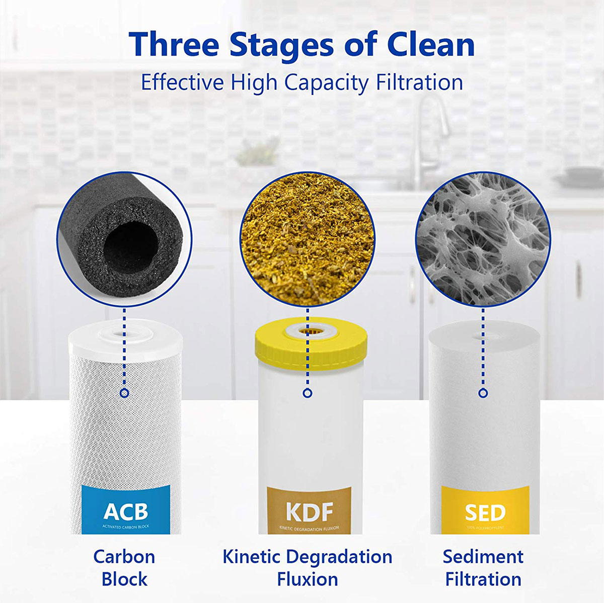 Three Stages of Clean Filtration